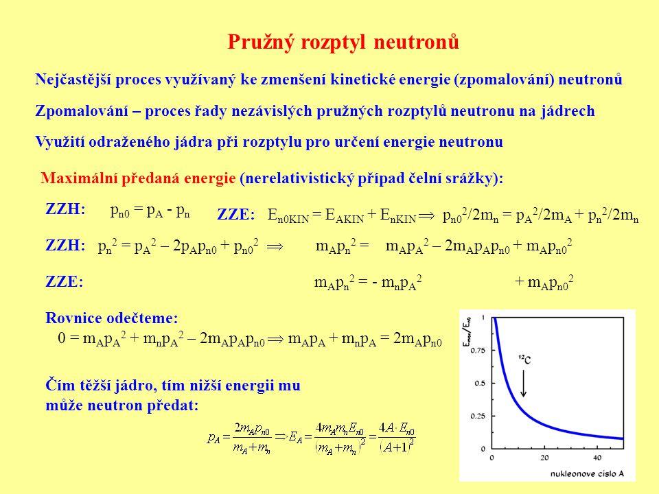 Pružný rozptyl neutronů