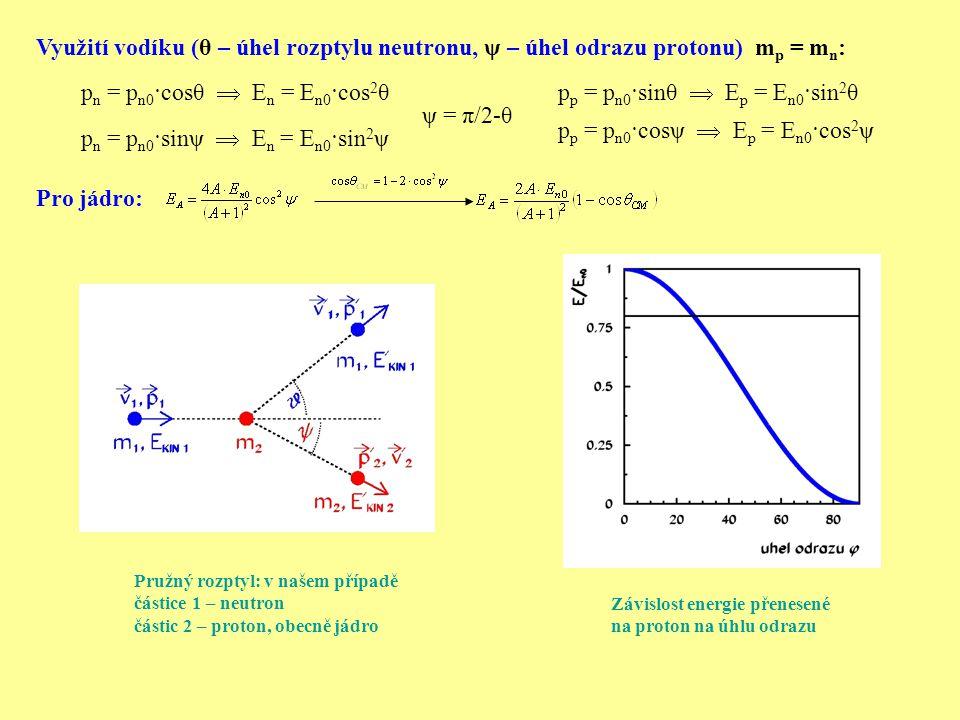 pn = pn0·cosθ  En = En0·cos2θ pp = pn0·sinθ  Ep = En0·sin2θ