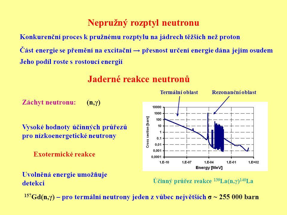 Nepružný rozptyl neutronu