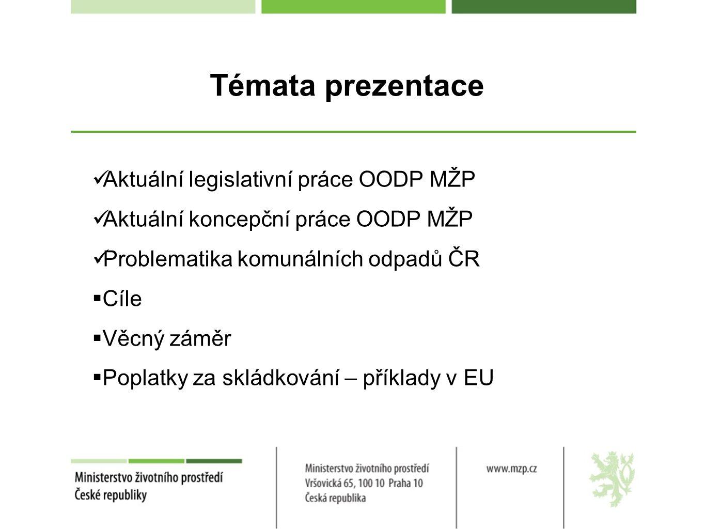 Témata prezentace Aktuální legislativní práce OODP MŽP