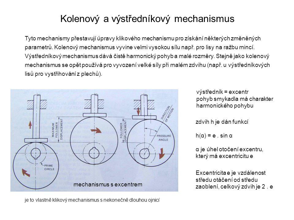 Kolenový a výstředníkový mechanismus