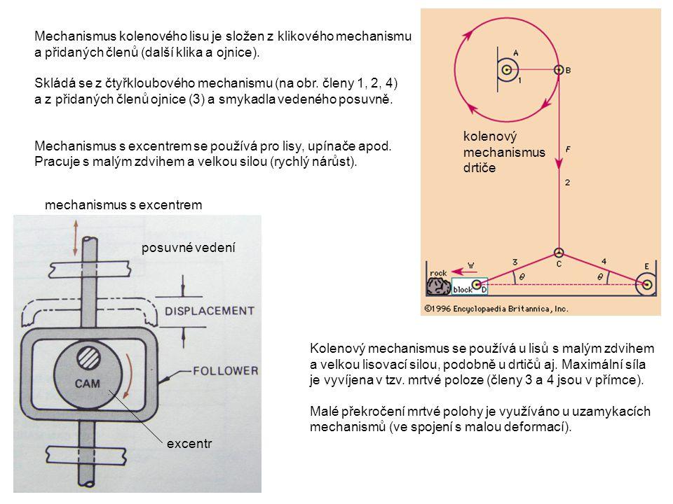 Mechanismus kolenového lisu je složen z klikového mechanismu