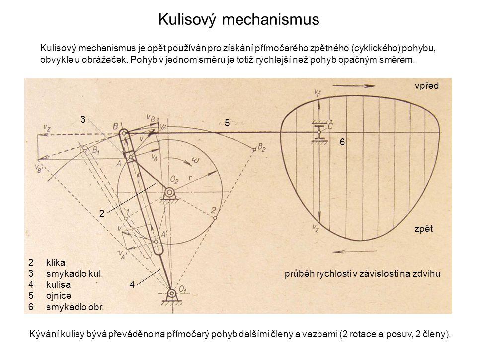Kulisový mechanismus Kulisový mechanismus je opět používán pro získání přímočarého zpětného (cyklického) pohybu,