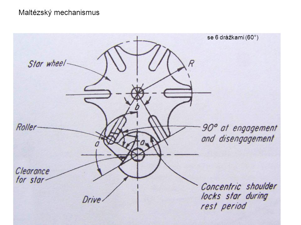 Maltézský mechanismus