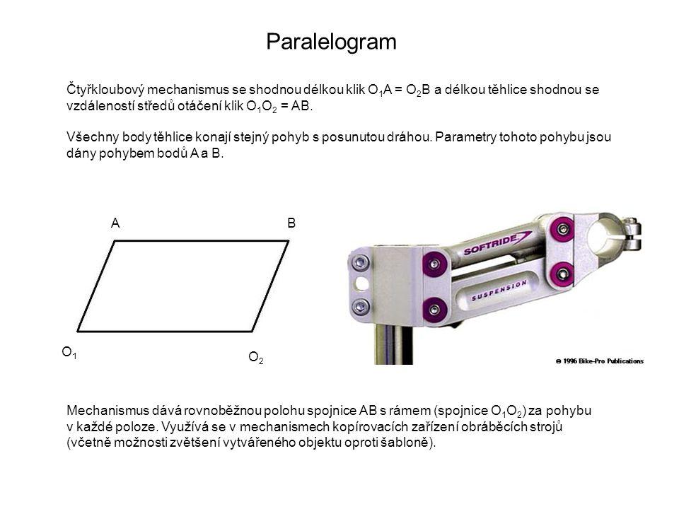 Paralelogram Čtyřkloubový mechanismus se shodnou délkou klik O1A = O2B a délkou těhlice shodnou se.