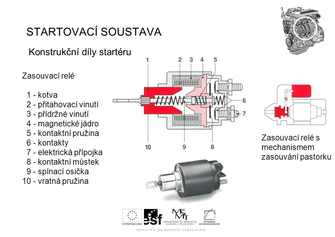 STARTOVACÍ SOUSTAVA Konstrukční díly startéru Zasouvací relé 1 - kotva
