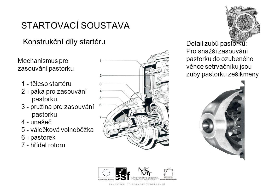 STARTOVACÍ SOUSTAVA Konstrukční díly startéru Detail zubů pastorku: