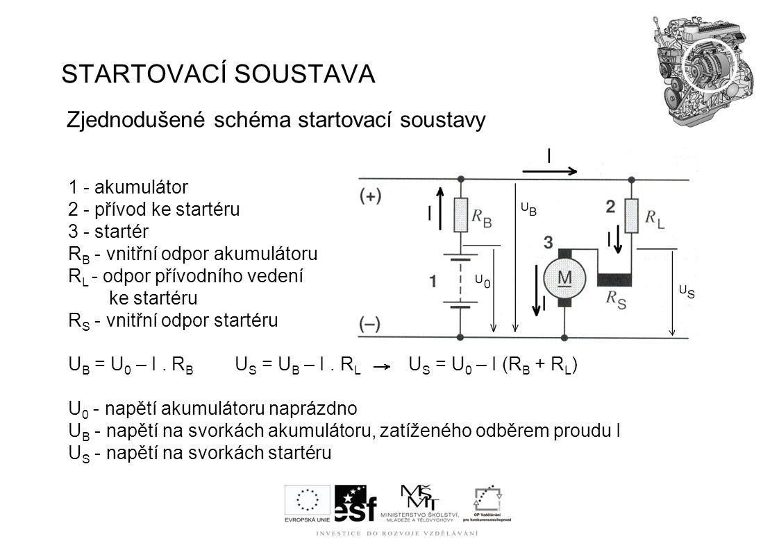 STARTOVACÍ SOUSTAVA Zjednodušené schéma startovací soustavy