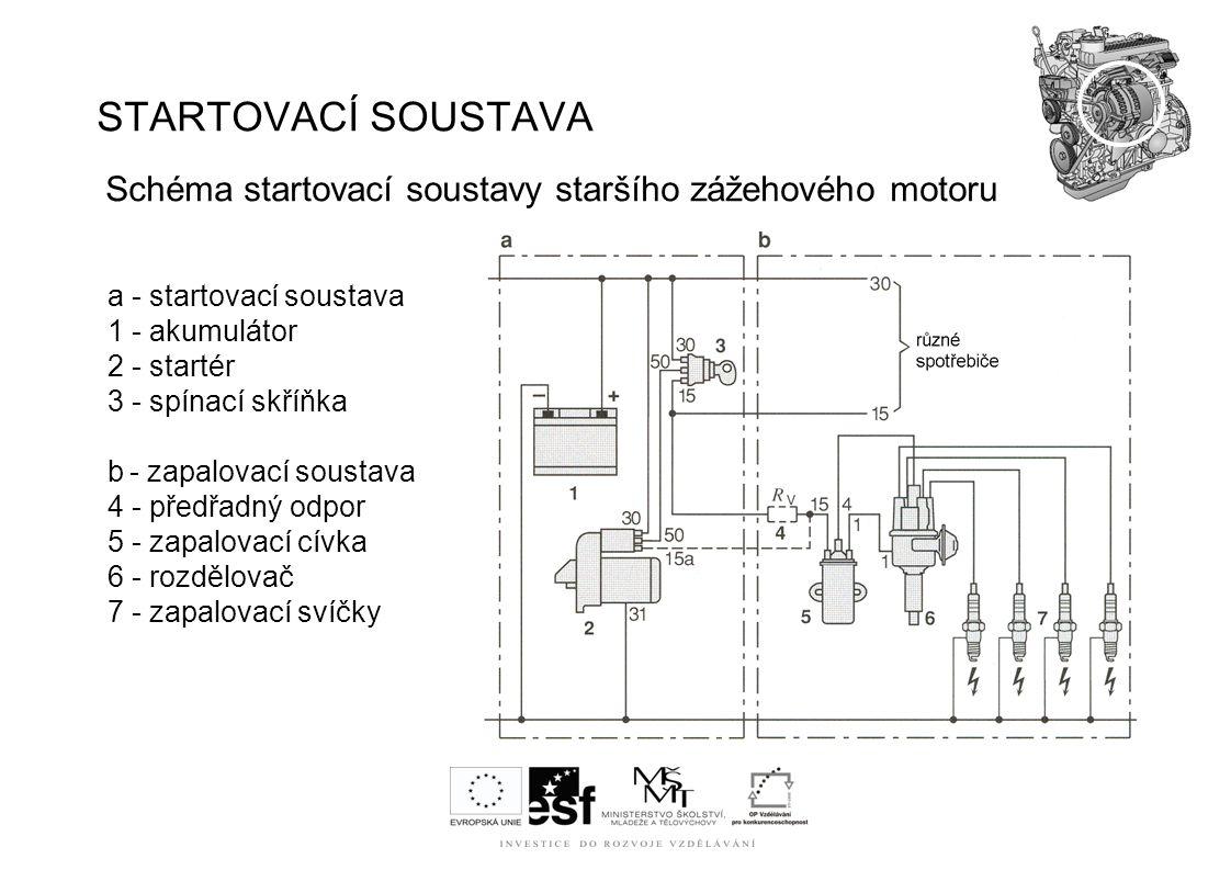 STARTOVACÍ SOUSTAVA Schéma startovací soustavy staršího zážehového motoru. a - startovací soustava.