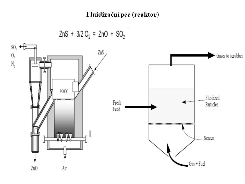 Fluidizační pec (reaktor)