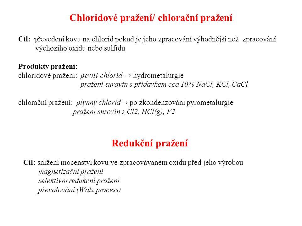 Chloridové pražení/ chlorační pražení