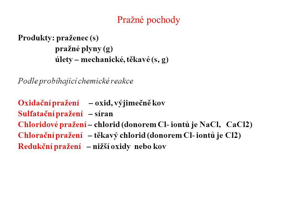 Pražné pochody Produkty: praženec (s) pražné plyny (g)