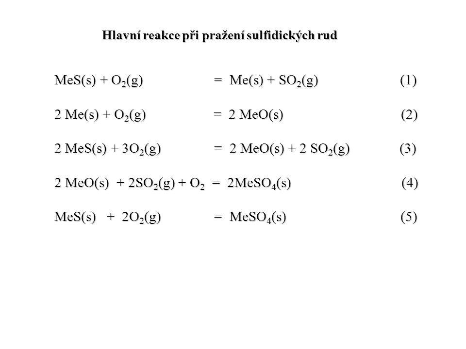 MeS(s) + O2(g) = Me(s) + SO2(g) (1) 2 Me(s) + O2(g) = 2 MeO(s) (2)