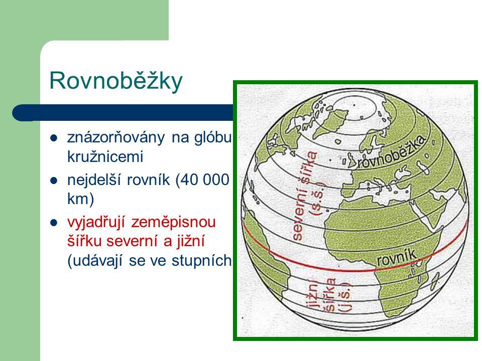 Rovnoběžky znázorňovány na glóbu kružnicemi