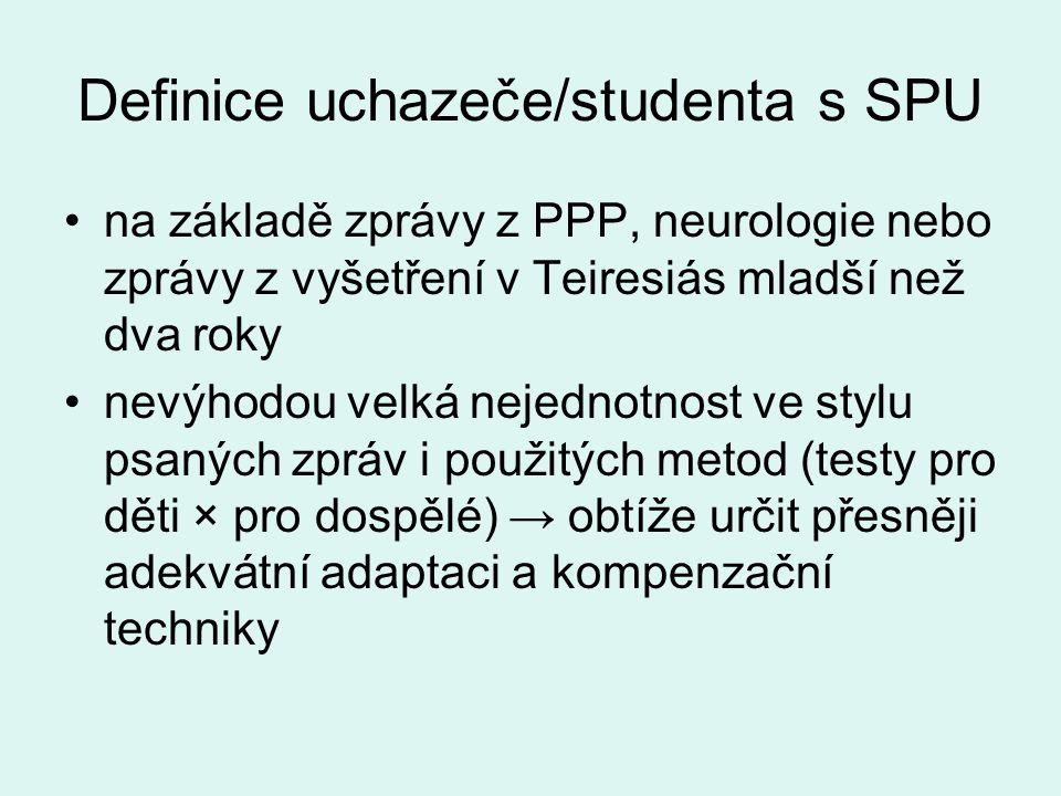 Definice uchazeče/studenta s SPU