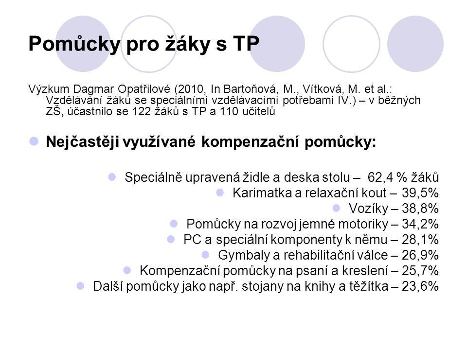 Pomůcky pro žáky s TP Nejčastěji využívané kompenzační pomůcky:
