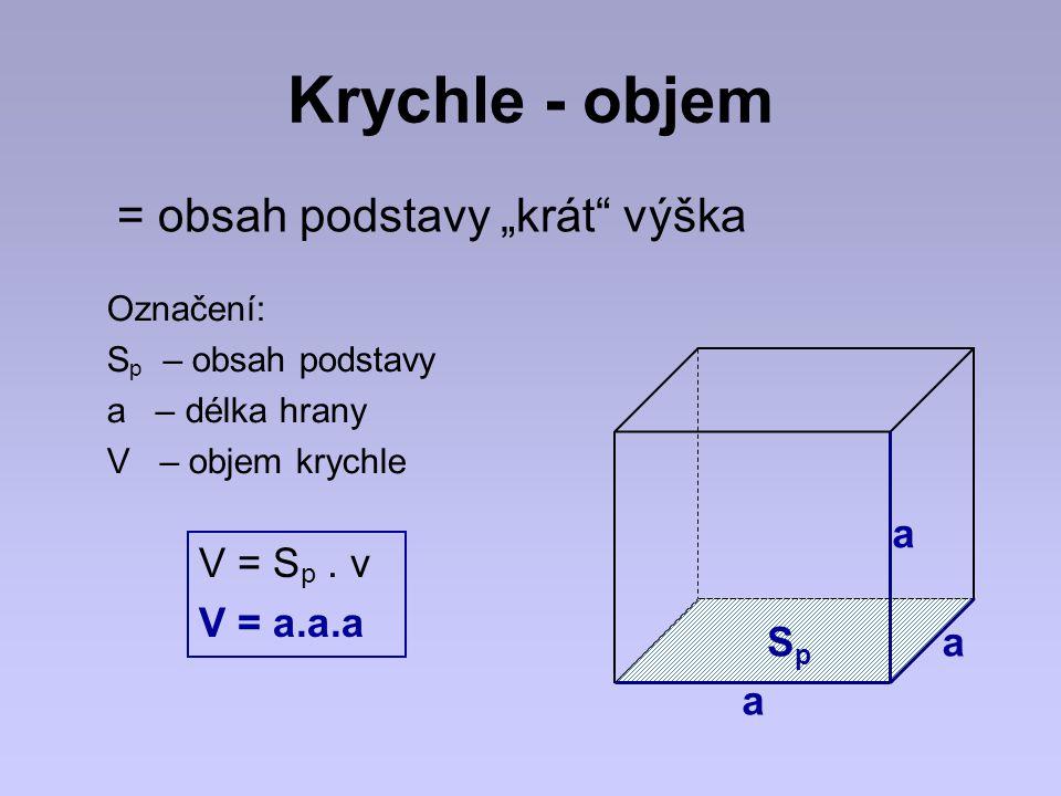 """Krychle - objem = obsah podstavy """"krát výška a V = Sp . v V = a.a.a"""