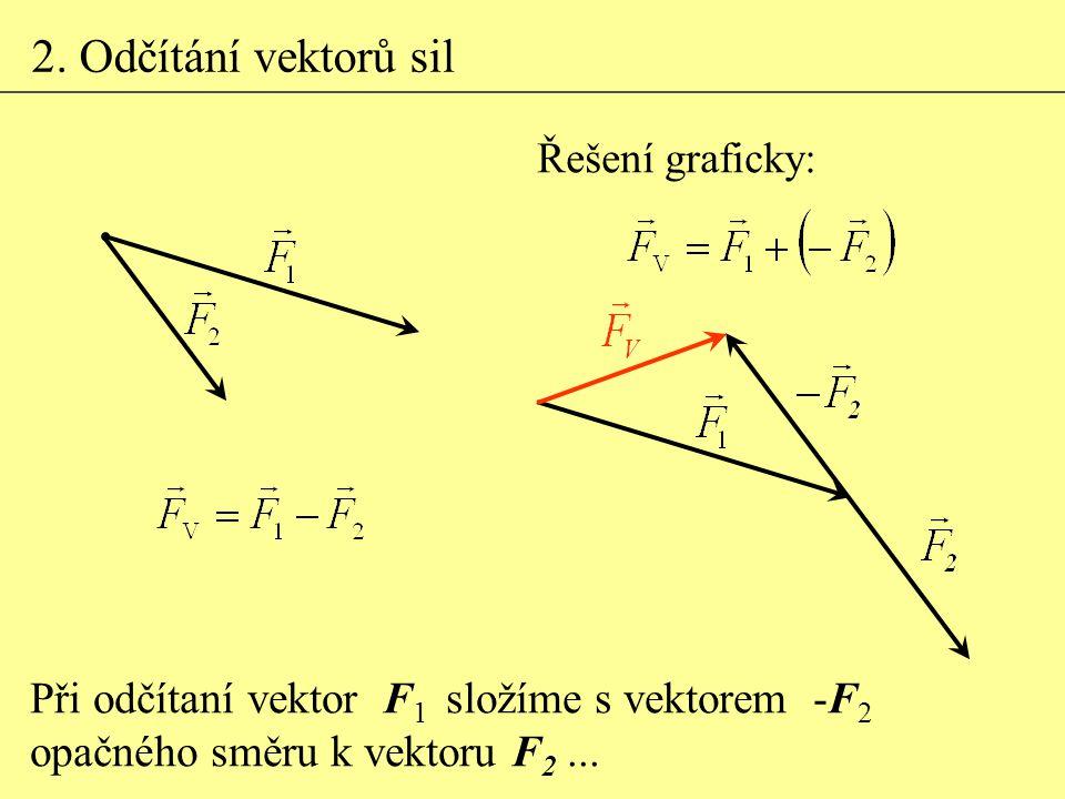 2. Odčítání vektorů sil Při odčítaní vektor F1 složíme s vektorem -F2