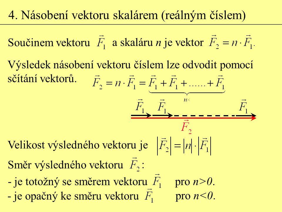 4. Násobení vektoru skalárem (reálným číslem)