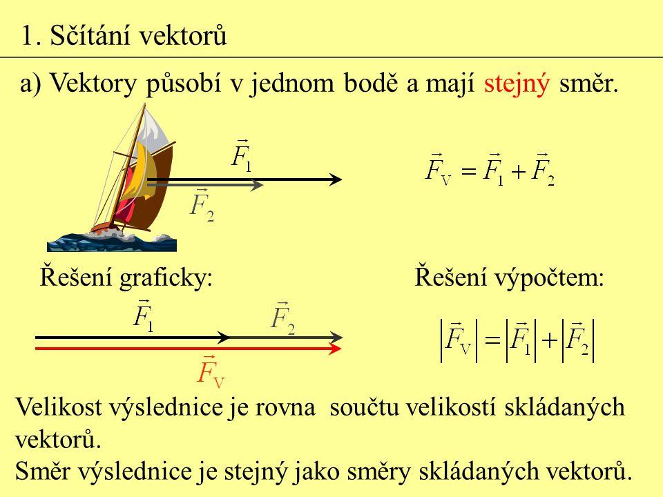 1. Sčítání vektorů a) Vektory působí v jednom bodě a mají stejný směr.