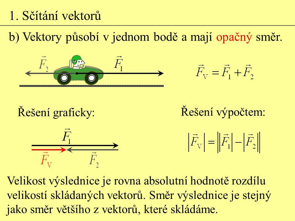 1. Sčítání vektorů b) Vektory působí v jednom bodě a mají opačný směr.