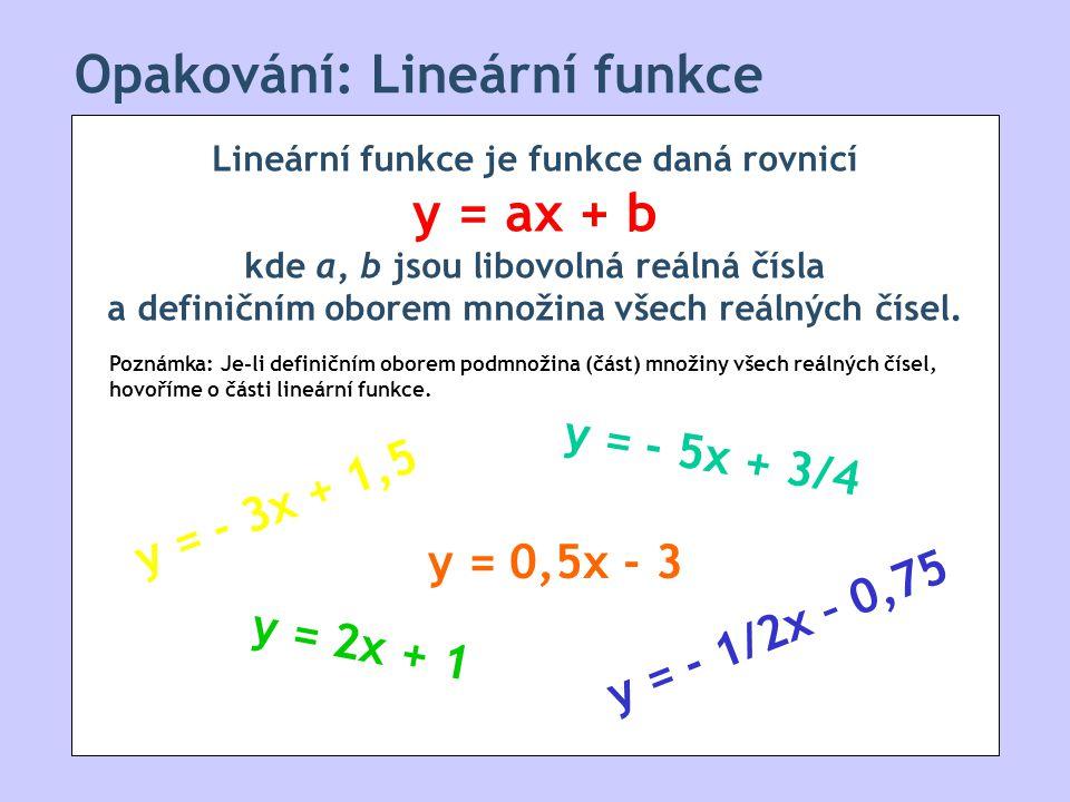 Opakování: Lineární funkce