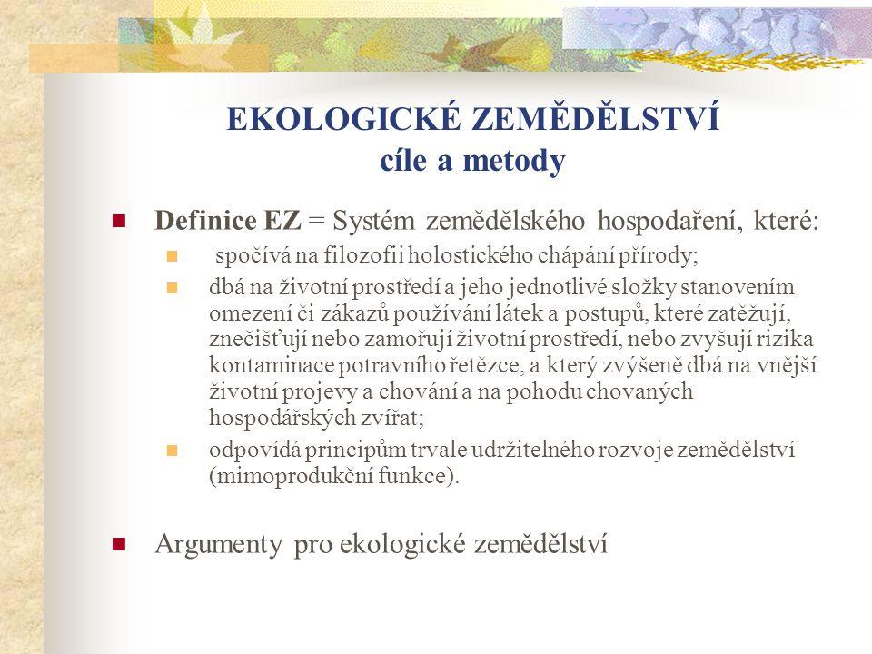 EKOLOGICKÉ ZEMĚDĚLSTVÍ cíle a metody
