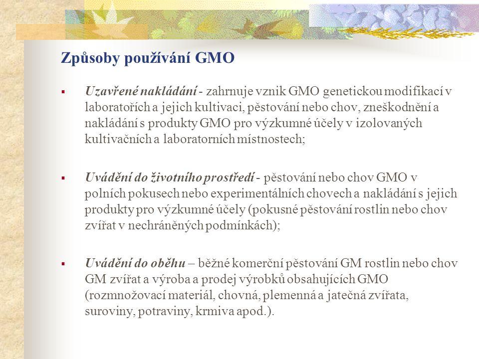 Způsoby používání GMO