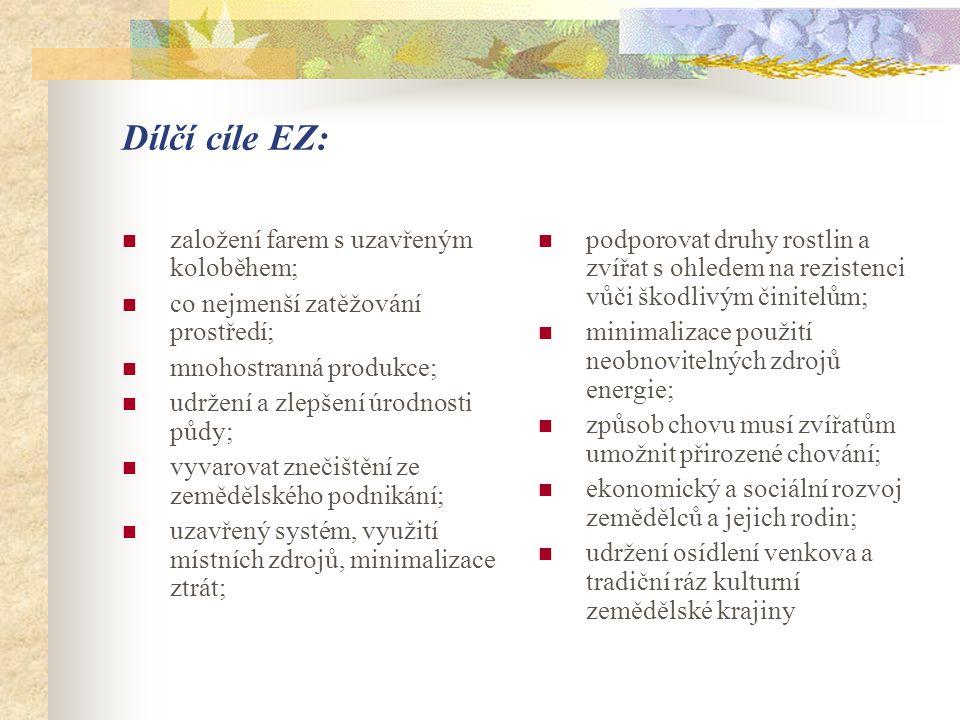 Dílčí cíle EZ: založení farem s uzavřeným koloběhem;