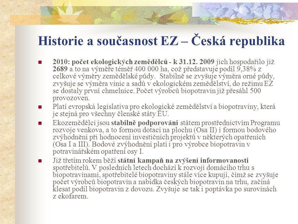 Historie a současnost EZ – Česká republika