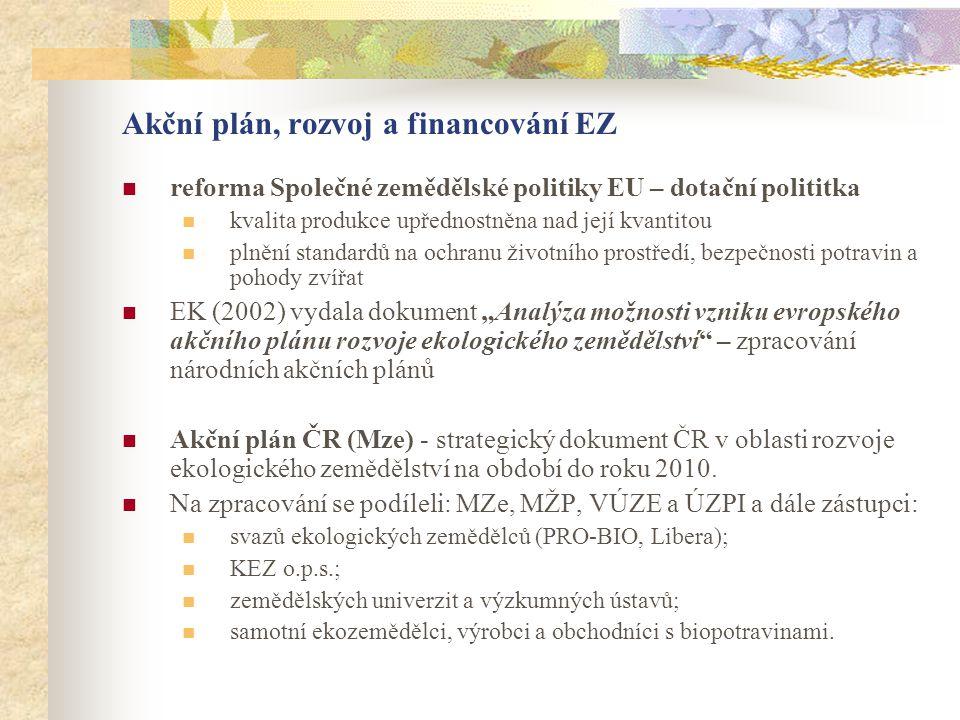 Akční plán, rozvoj a financování EZ