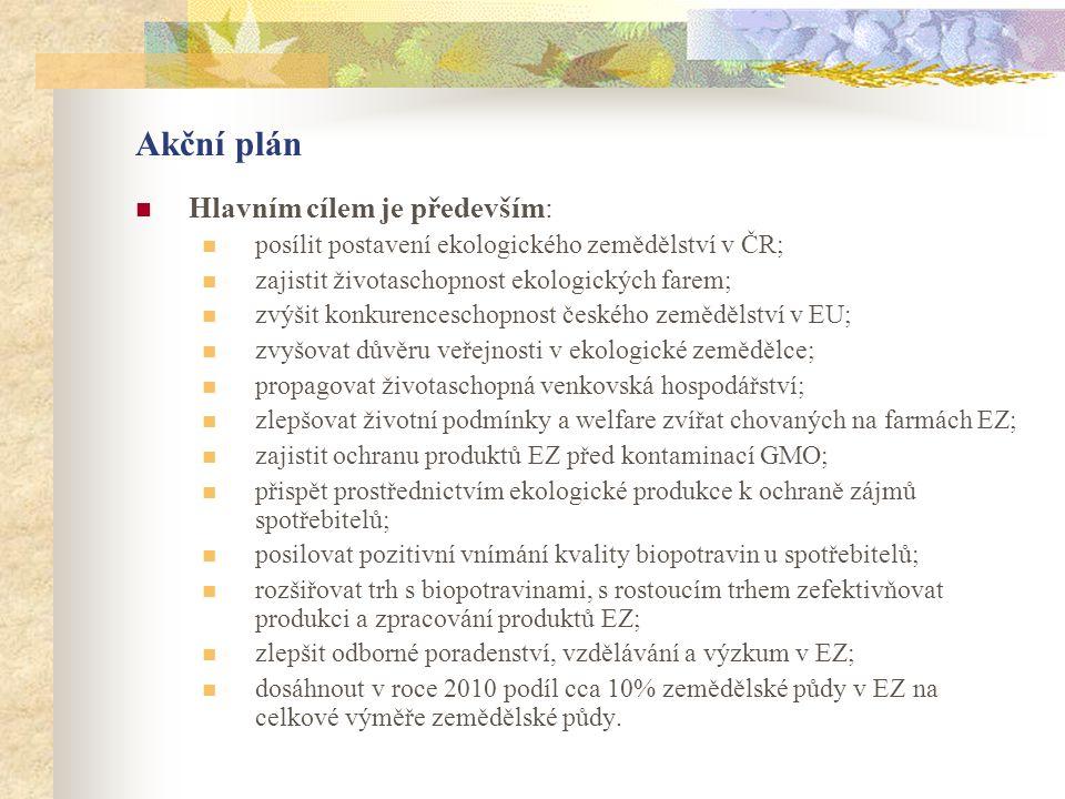 Akční plán Hlavním cílem je především: