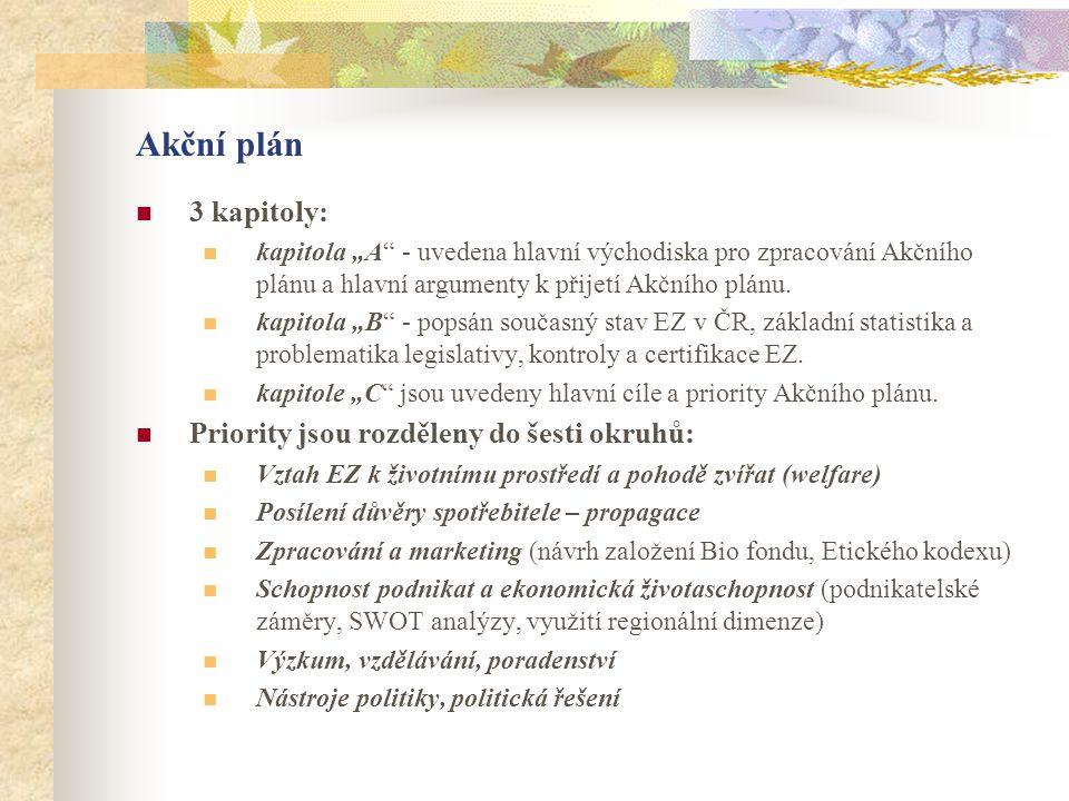 Akční plán 3 kapitoly: Priority jsou rozděleny do šesti okruhů: