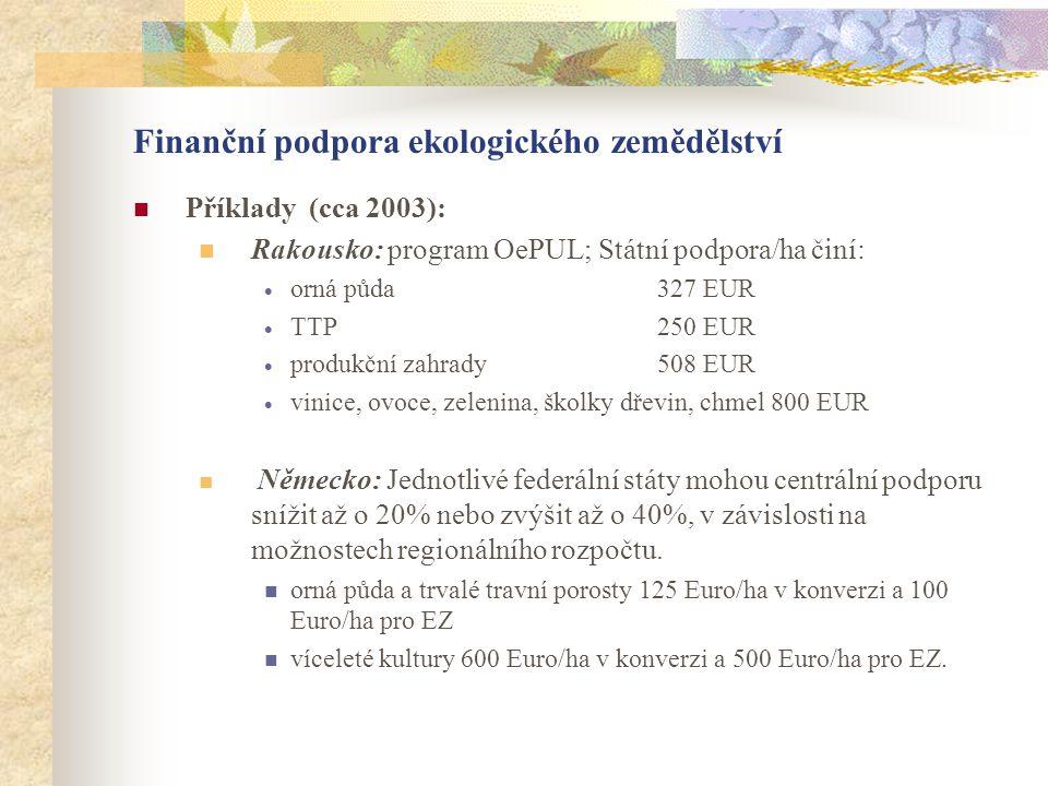 Finanční podpora ekologického zemědělství