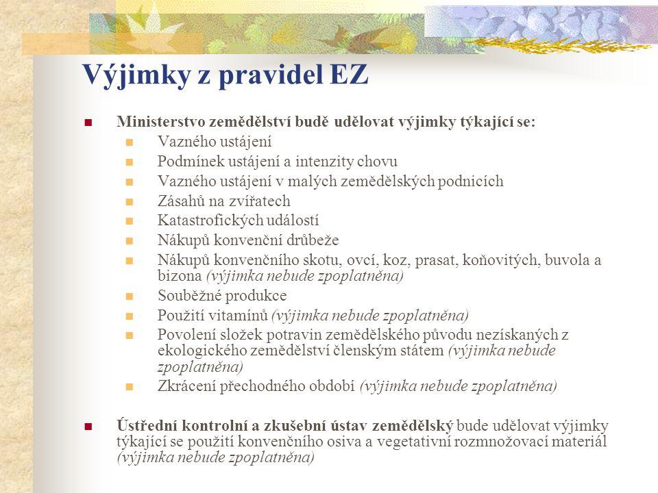 Výjimky z pravidel EZ Ministerstvo zemědělství budě udělovat výjimky týkající se: Vazného ustájení.