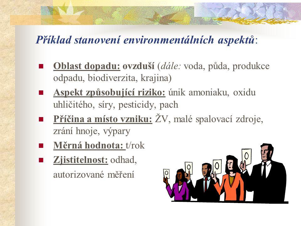 Příklad stanovení environmentálních aspektů: