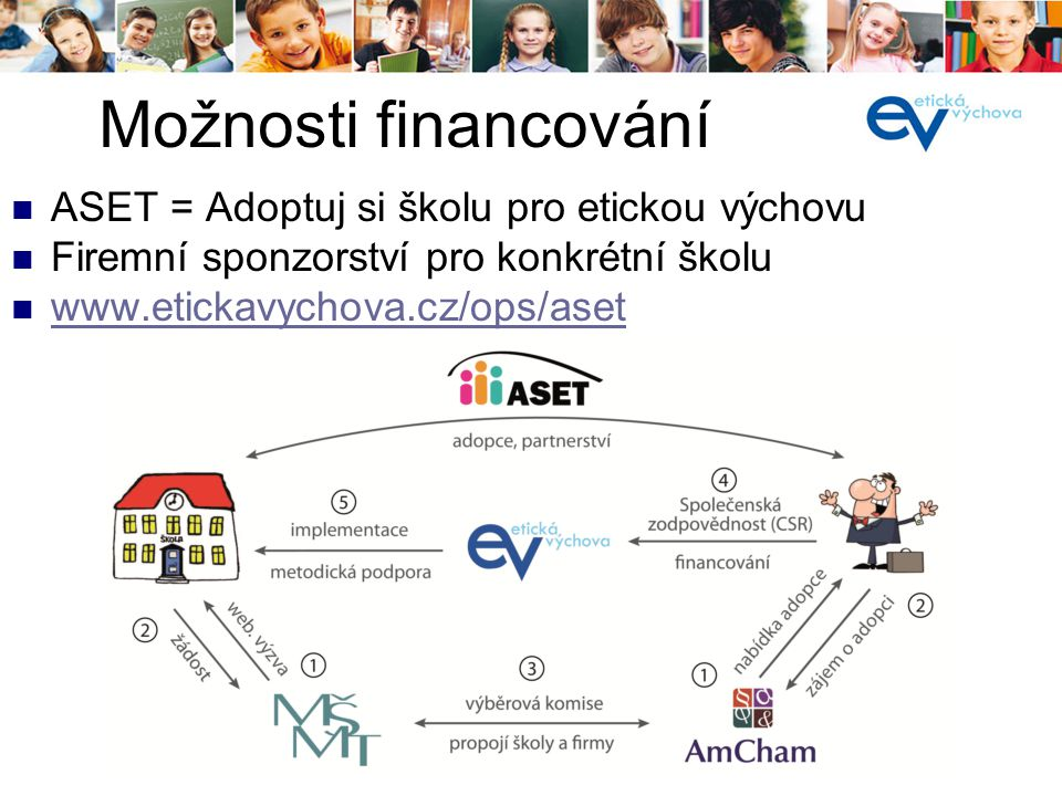 Možnosti financování ASET = Adoptuj si školu pro etickou výchovu