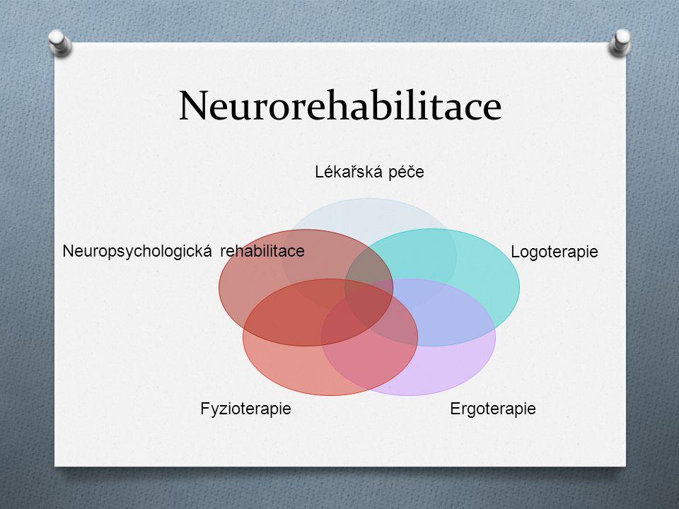 Neuropsychologická rehabilitace