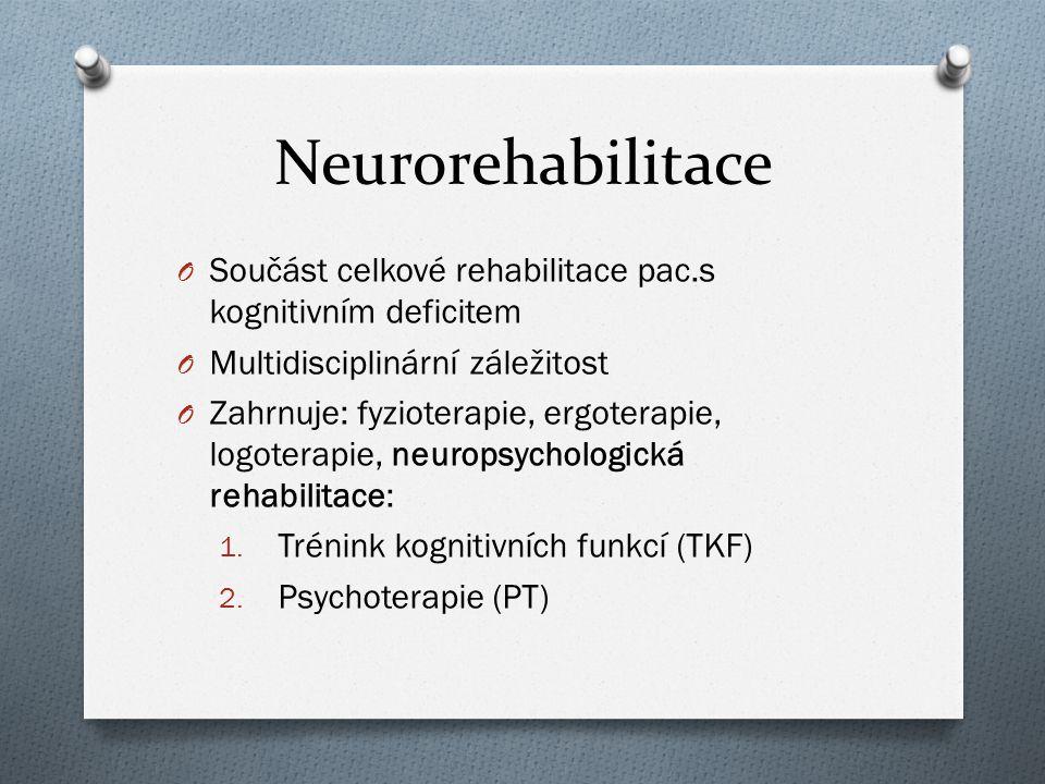 Neurorehabilitace Součást celkové rehabilitace pac.s kognitivním deficitem. Multidisciplinární záležitost.