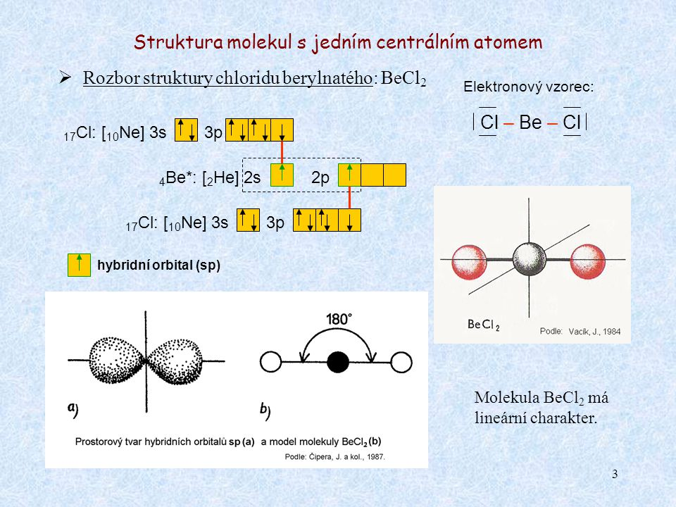 Struktura molekul s jedním centrálním atomem