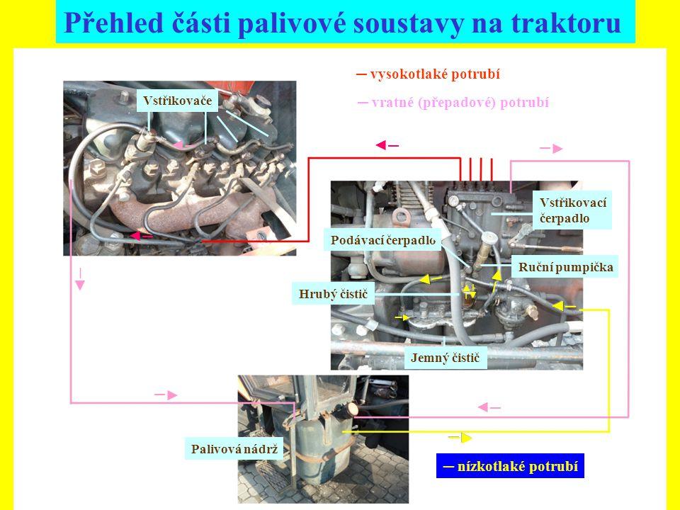 Přehled části palivové soustavy na traktoru