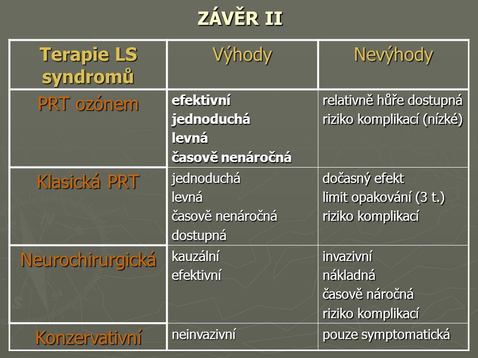 ZÁVĚR II Terapie LS syndromů Výhody Nevýhody PRT ozónem Klasická PRT