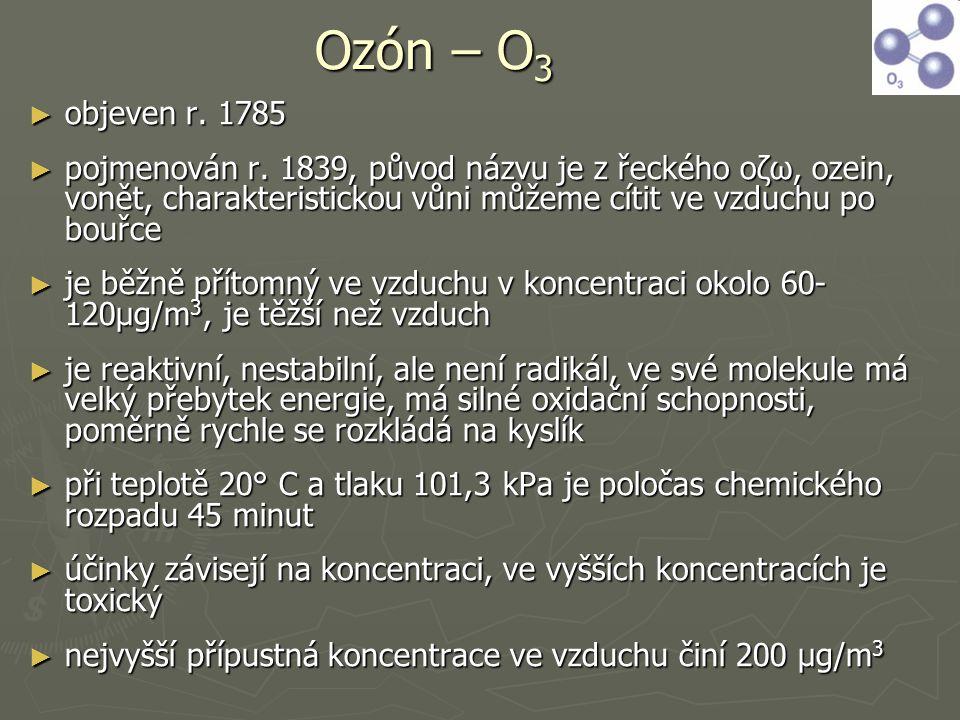 Ozón – O3 objeven r. 1785. pojmenován r. 1839, původ názvu je z řeckého οζω, ozein, vonět, charakteristickou vůni můžeme cítit ve vzduchu po bouřce.