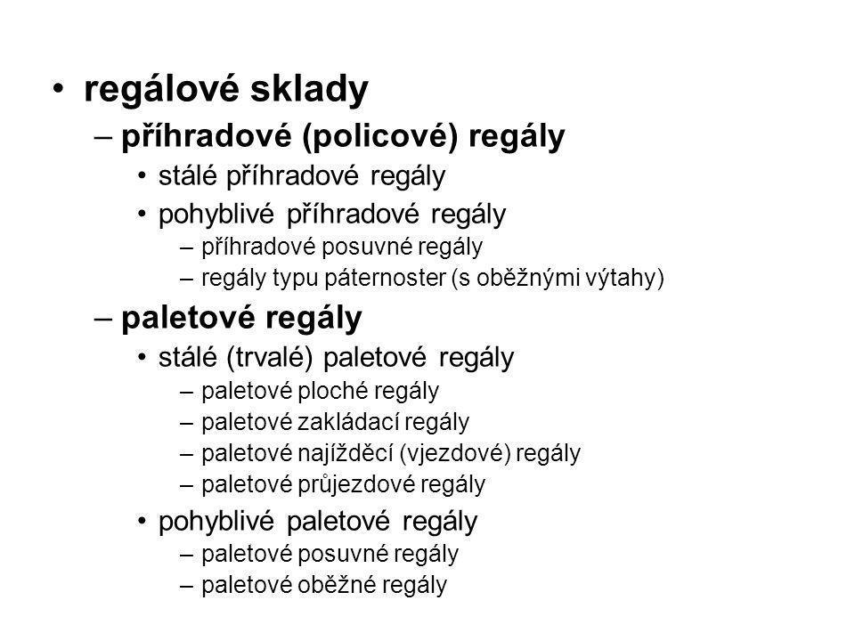 regálové sklady příhradové (policové) regály paletové regály