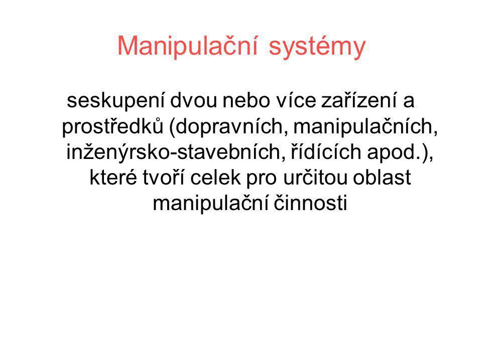Manipulační systémy