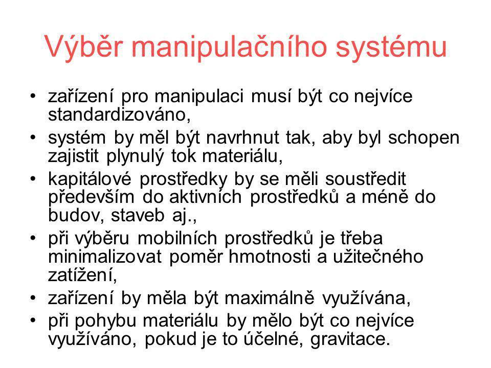 Výběr manipulačního systému