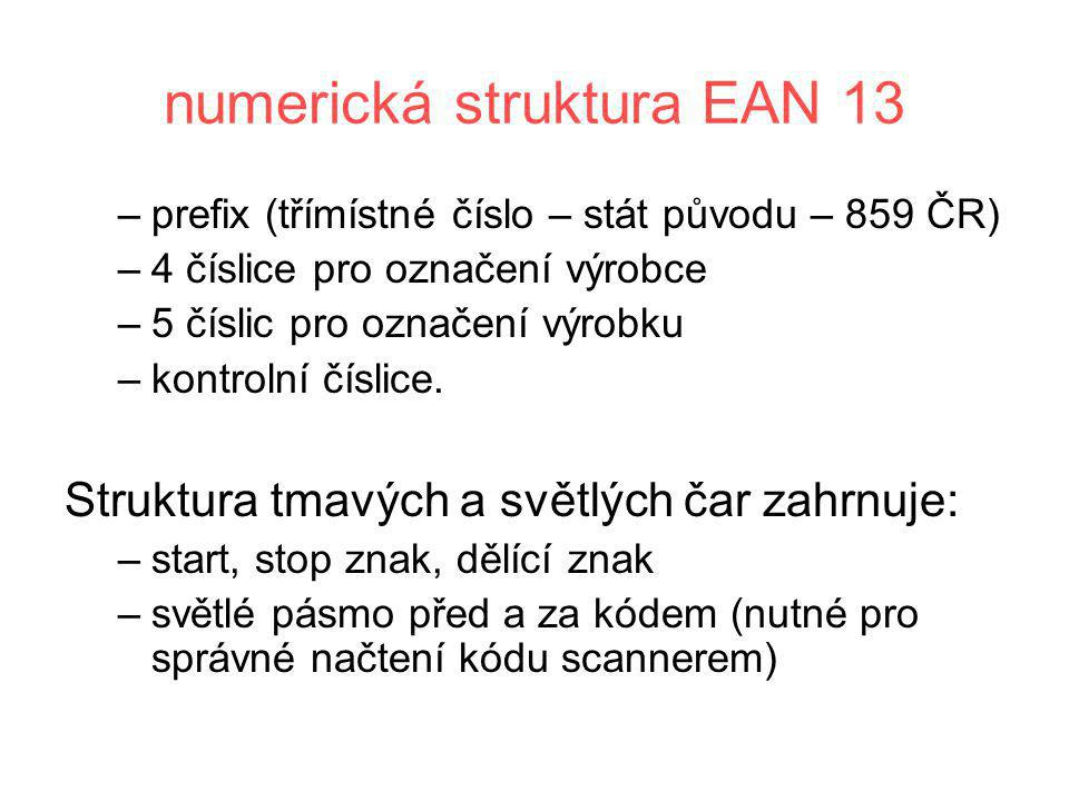 numerická struktura EAN 13
