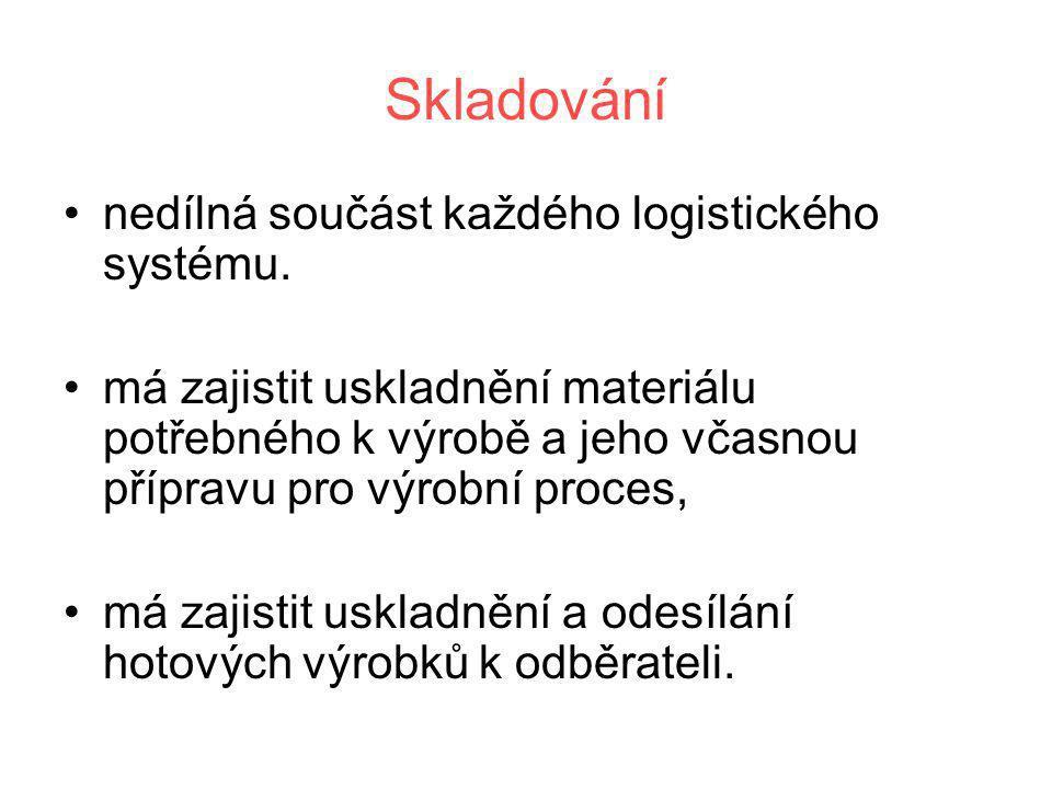 Skladování nedílná součást každého logistického systému.
