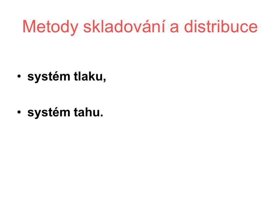 Metody skladování a distribuce
