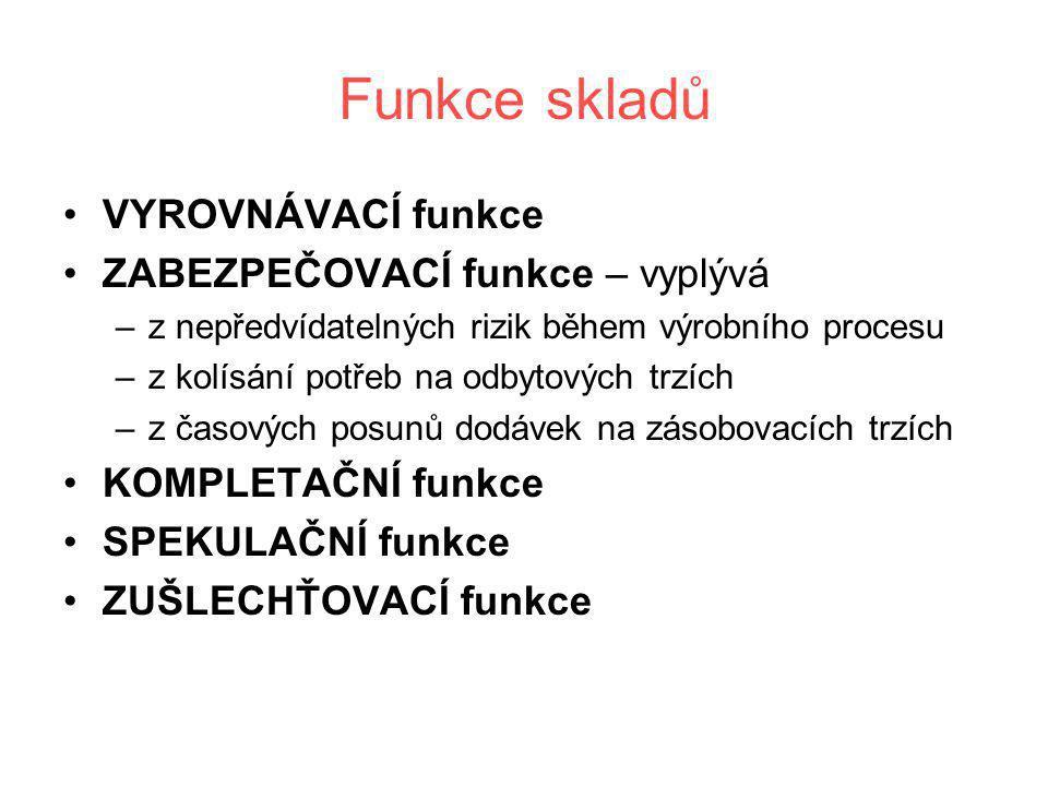 Funkce skladů VYROVNÁVACÍ funkce ZABEZPEČOVACÍ funkce – vyplývá
